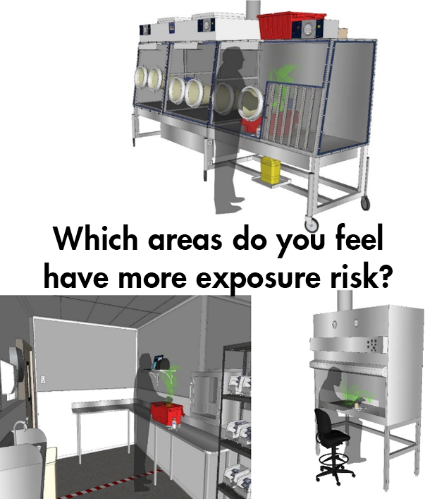 Reducing risks of exposure to HDs